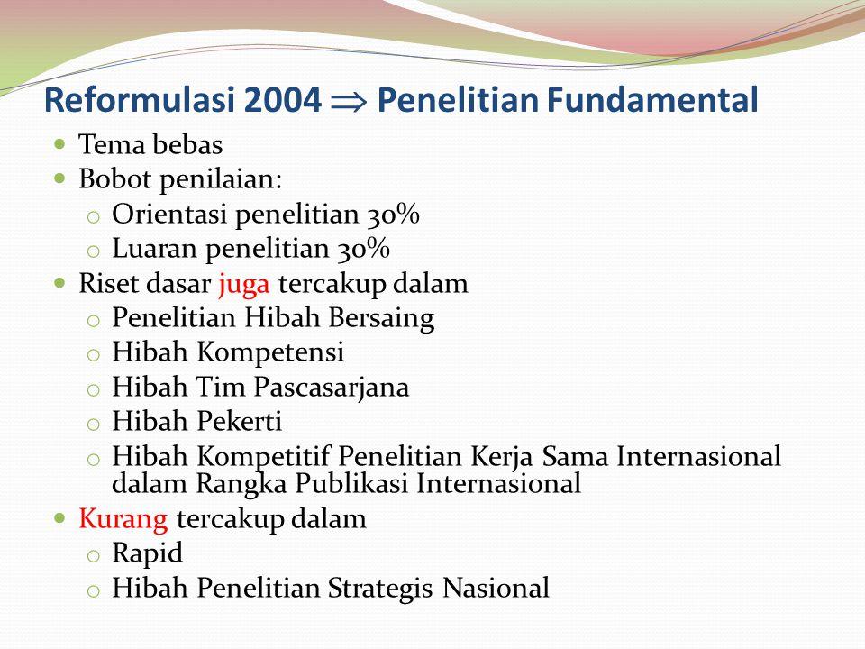 Reformulasi 2004  Penelitian Fundamental  Tema bebas  Bobot penilaian: o Orientasi penelitian 30% o Luaran penelitian 30%  Riset dasar juga tercak