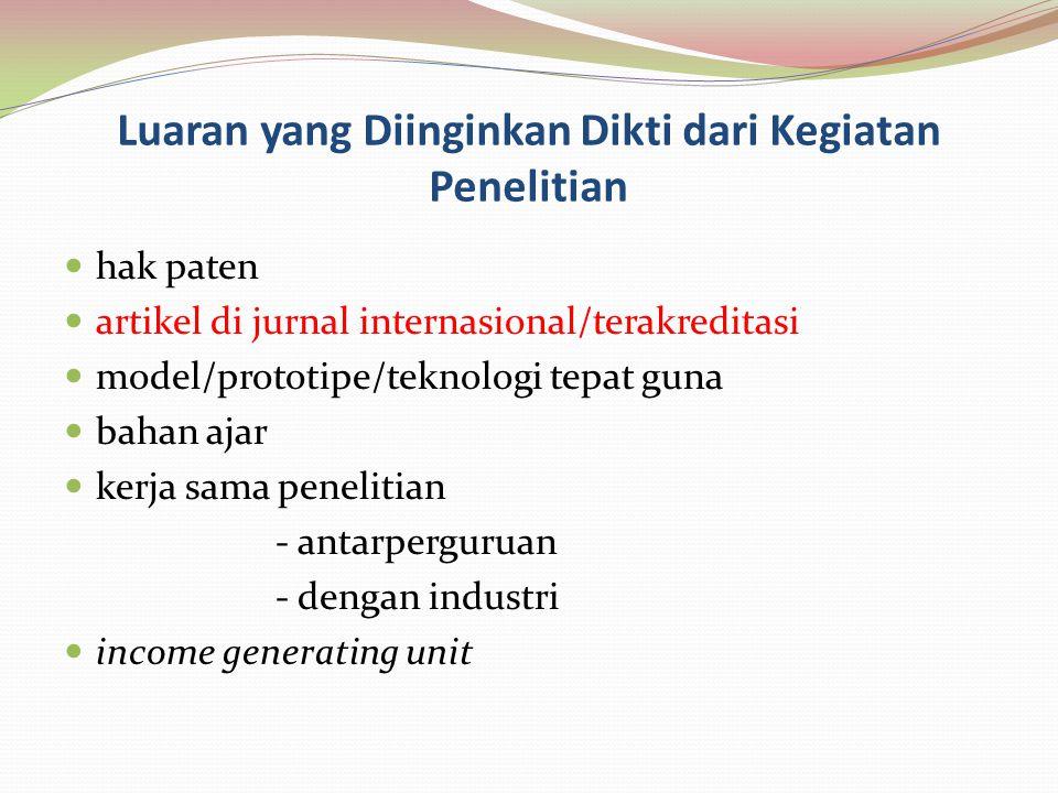 Luaran yang Diinginkan Dikti dari Kegiatan Penelitian  hak paten  artikel di jurnal internasional/terakreditasi  model/prototipe/teknologi tepat gu