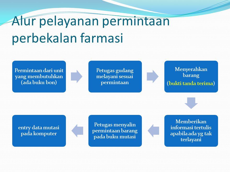 Alur pelayanan permintaan perbekalan farmasi Permintaan dari unit yang membutuhkan (ada buku bon) Petugas gudang melayani sesuai permintaan Menyerahka