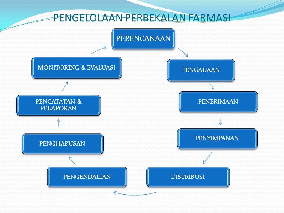 PENGELOLAAN PERBEKALAN FARMASI PERENCANAAN PENGADAAN PENERIMAANPENYIMPANANDISTRIBUSIPENGENDALIANPENGHAPUSAN PENCATATAN & PELAPORAN MONITORING & EVALUA