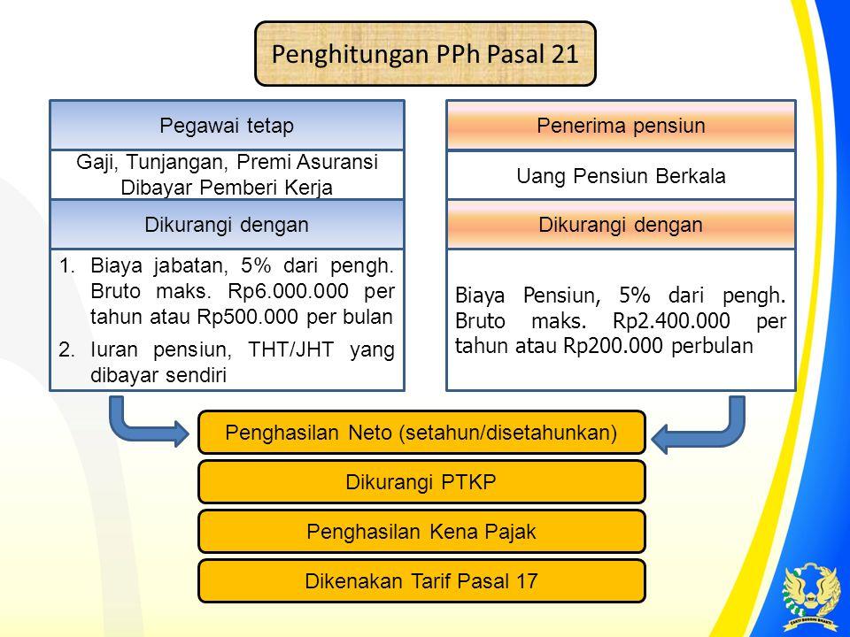 Pegawai tetap Gaji, Tunjangan, Premi Asuransi Dibayar Pemberi Kerja Uang Pensiun Berkala Dikurangi dengan 1.Biaya jabatan, 5% dari pengh. Bruto maks.