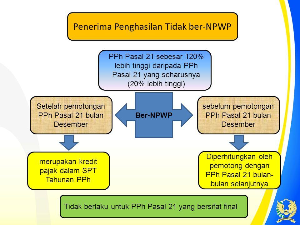 Penerima Penghasilan Tidak ber-NPWP PPh Pasal 21 sebesar 120% lebih tinggi daripada PPh Pasal 21 yang seharusnya (20% lebih tinggi) Tidak berlaku untu