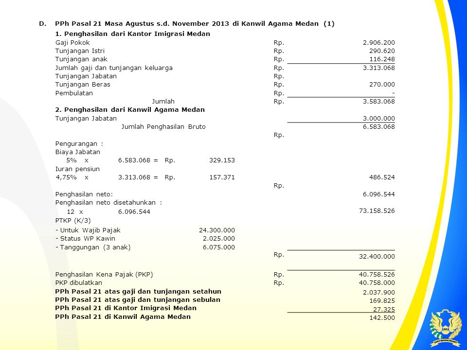D. PPh Pasal 21 Masa Agustus s.d. November 2013 di Kanwil Agama Medan (1) 1. Penghasilan dari Kantor Imigrasi Medan Gaji Pokok Rp. 2.906.200 Tunjangan