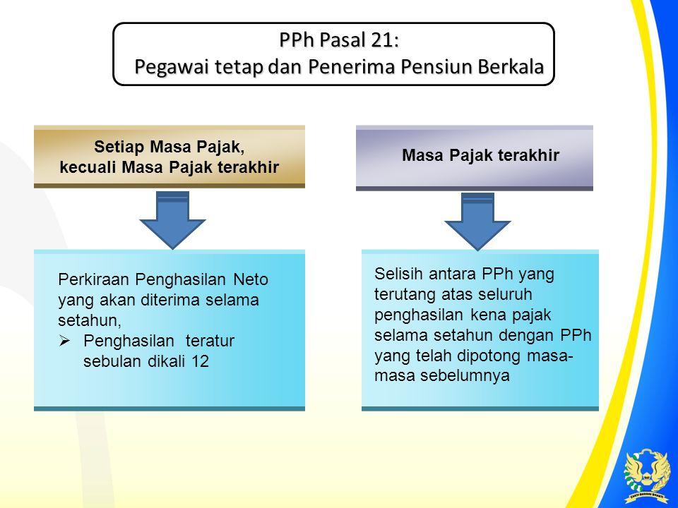 Pelaporan SPT PPh Orang Pribadi Tahun Pajak 2012  Batas waktu penyampaian 31 Maret 2013  Besaran PTKP yang digunakan masih menggunakan besaran PTKP sesuai UU Nomor 36 Tahun 2008 (PTKP lama)