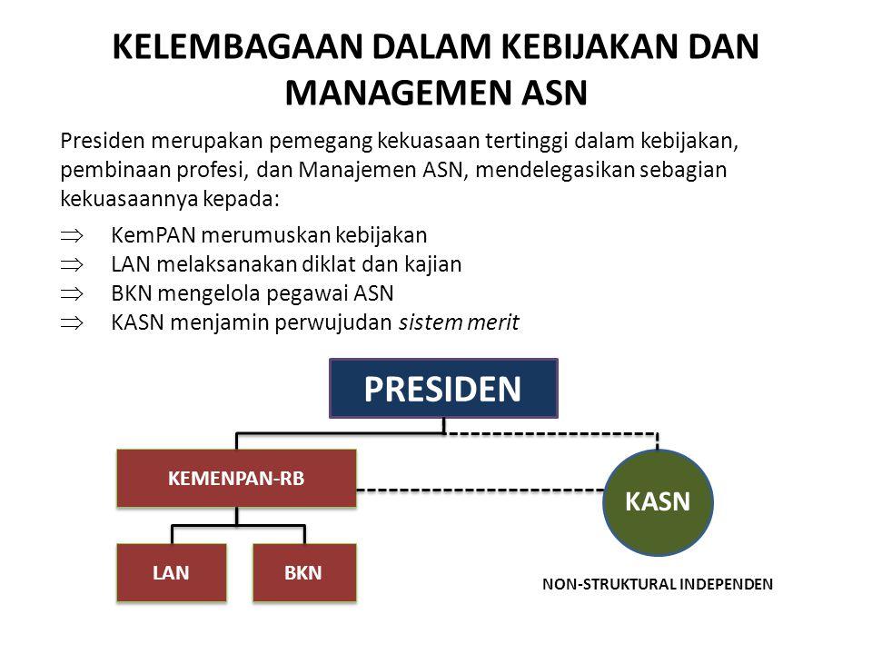 KELEMBAGAAN DALAM KEBIJAKAN DAN MANAGEMEN ASN PRESIDEN KEMENPAN-RB LAN BKN NON-STRUKTURAL INDEPENDEN KASN Presiden merupakan pemegang kekuasaan tertin