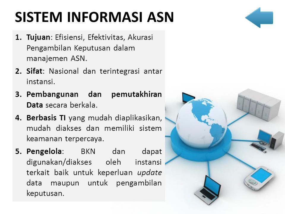 SISTEM INFORMASI ASN 1.Tujuan: Efisiensi, Efektivitas, Akurasi Pengambilan Keputusan dalam manajemen ASN. 2.Sifat: Nasional dan terintegrasi antar ins