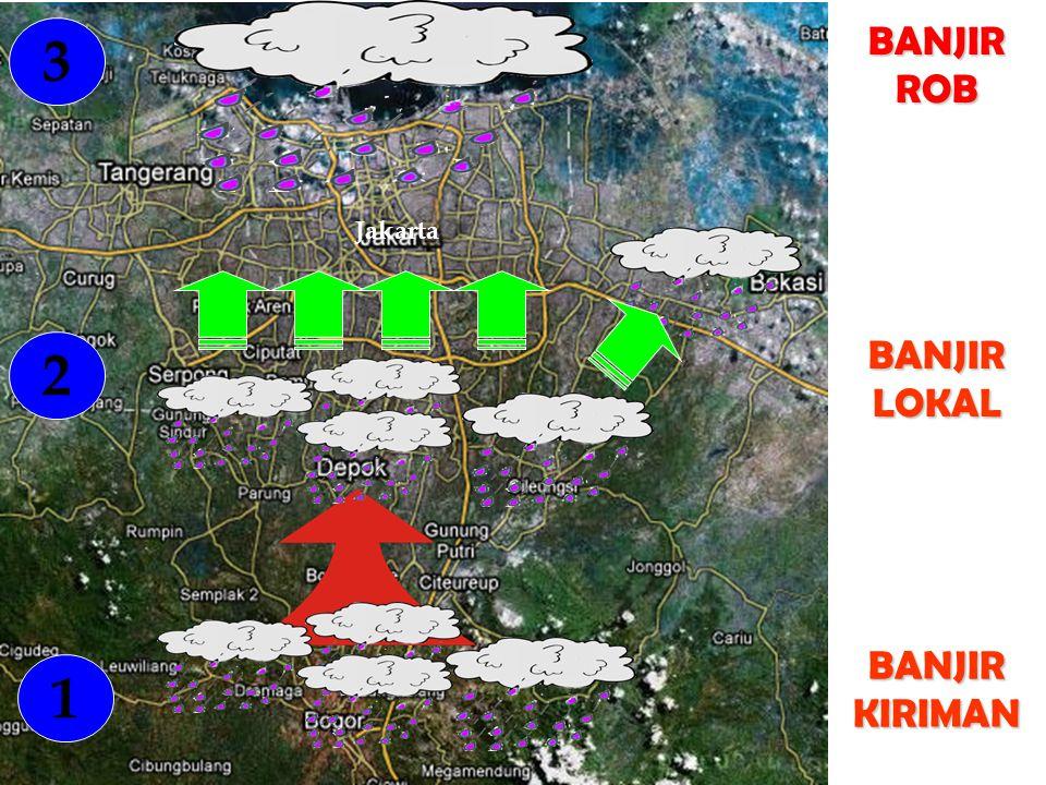 Jakarta 1 BANJIR KIRIMAN 2 BANJIR LOKAL 3 BANJIR ROB