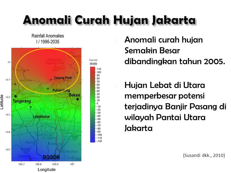  Anomali curah hujan Semakin Besar dibandingkan tahun 2005.  Hujan Lebat di Utara memperbesar potensi terjadinya Banjir Pasang di wilayah Pantai Uta