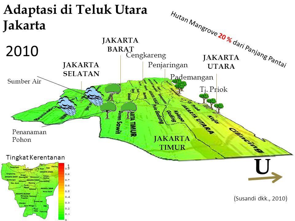 Tj. Priok Pademangan Penjaringan Cengkareng JAKARTA SELATAN JAKARTA UTARA JAKARTA BARAT Hutan Mangrove 20 % dari Panjang Pantai 2010 Adaptasi di Teluk