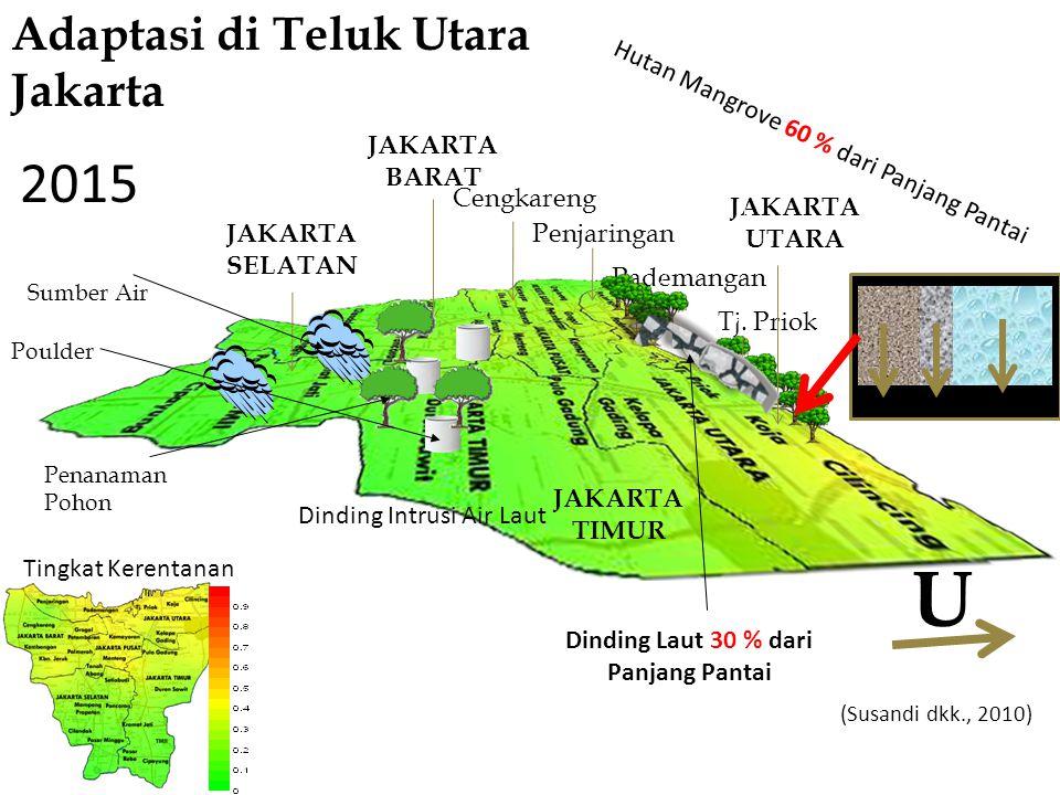 Tj. Priok Pademangan Penjaringan Cengkareng JAKARTA SELATAN JAKARTA UTARA JAKARTA BARAT Hutan Mangrove 60 % dari Panjang Pantai 2015 Adaptasi di Teluk