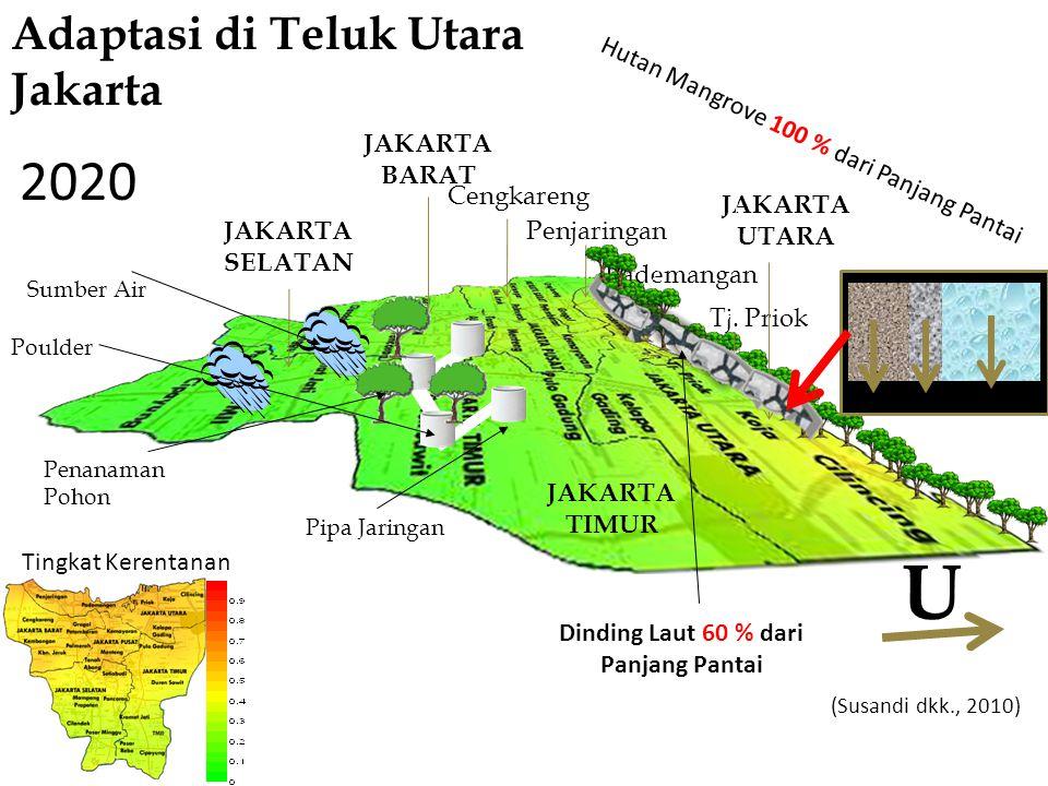 Tj. Priok Pademangan Penjaringan Cengkareng JAKARTA SELATAN JAKARTA UTARA JAKARTA BARAT Hutan Mangrove 100 % dari Panjang Pantai 2020 Adaptasi di Telu