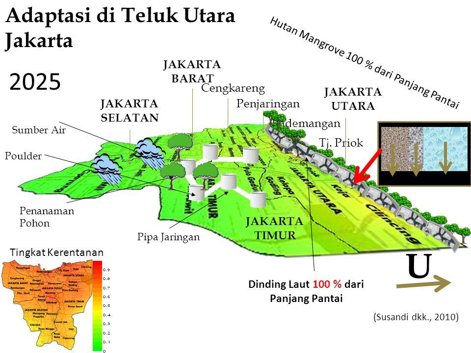 Tj. Priok Pademangan Penjaringan Cengkareng JAKARTA SELATAN JAKARTA UTARA JAKARTA BARAT 2025 Hutan Mangrove 100 % dari Panjang Pantai Adaptasi di Telu