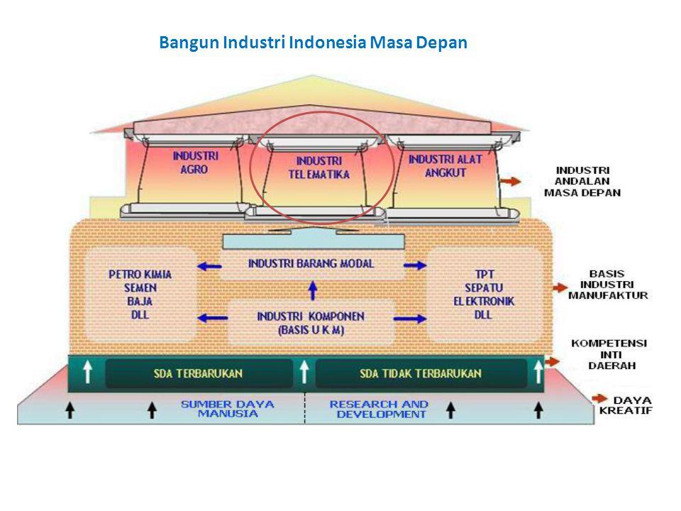 (Berdasarkan pengelompokan oleh ITA-WTO), dimana Indonesia telah menyepakati dalam arrangement tersebut Lingkup Industri Telematika