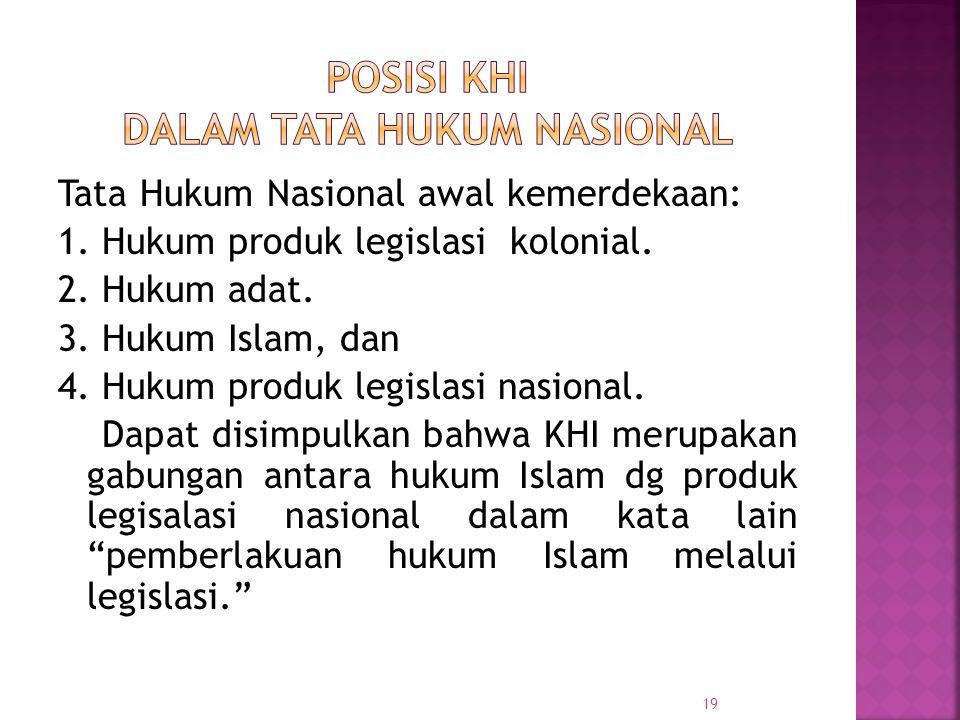 19 Tata Hukum Nasional awal kemerdekaan: 1.Hukum produk legislasi kolonial.