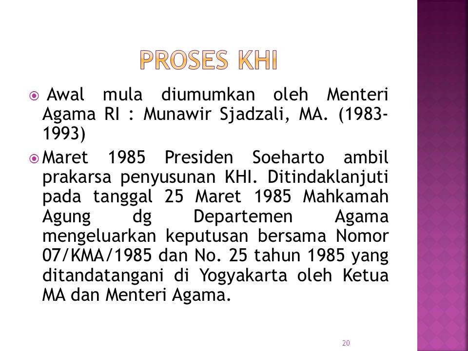 20  Awal mula diumumkan oleh Menteri Agama RI : Munawir Sjadzali, MA.