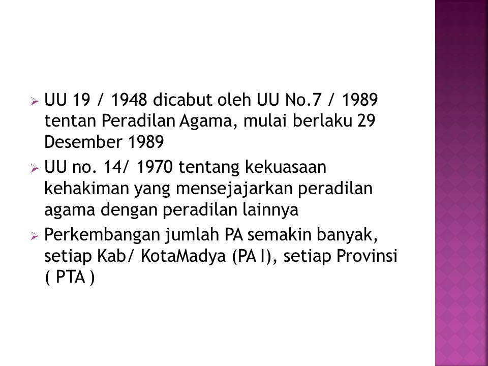  UU 19 / 1948 dicabut oleh UU No.7 / 1989 tentan Peradilan Agama, mulai berlaku 29 Desember 1989  UU no.