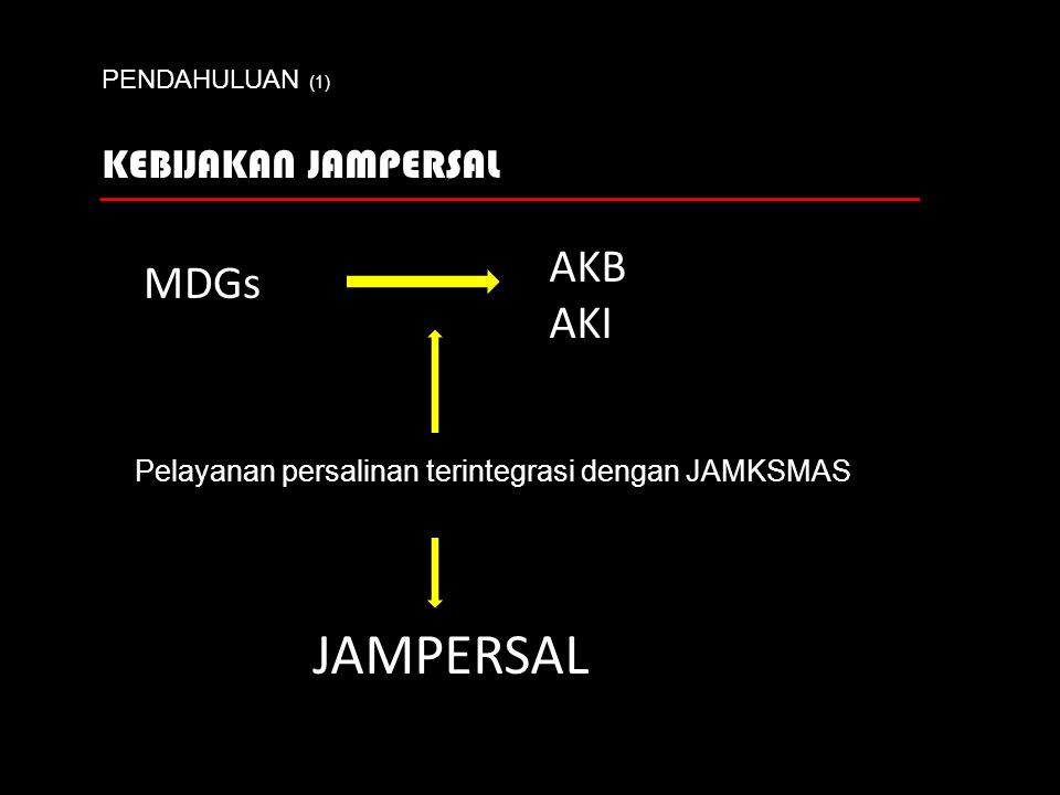 KEBIJAKAN JAMPERSAL MDGs AKB AKI Pelayanan persalinan terintegrasi dengan JAMKSMAS JAMPERSAL PENDAHULUAN (1)