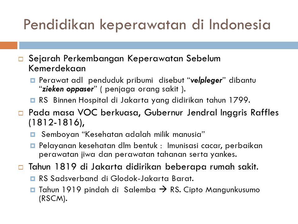 "Pendidikan keperawatan di Indonesia  Sejarah Perkembangan Keperawatan Sebelum Kemerdekaan  Perawat adl penduduk pribumi disebut ""velpleger"" dibantu"