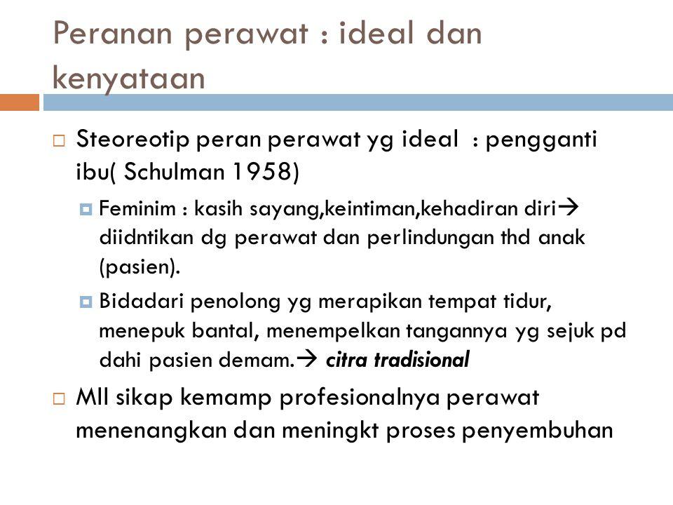 Peranan perawat : ideal dan kenyataan  Steoreotip peran perawat yg ideal : pengganti ibu( Schulman 1958)  Feminim : kasih sayang,keintiman,kehadiran