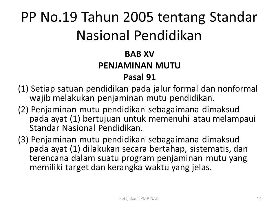 PP No.19 Tahun 2005 tentang Standar Nasional Pendidikan BAB XV PENJAMINAN MUTU Pasal 91 (1) Setiap satuan pendidikan pada jalur formal dan nonformal w