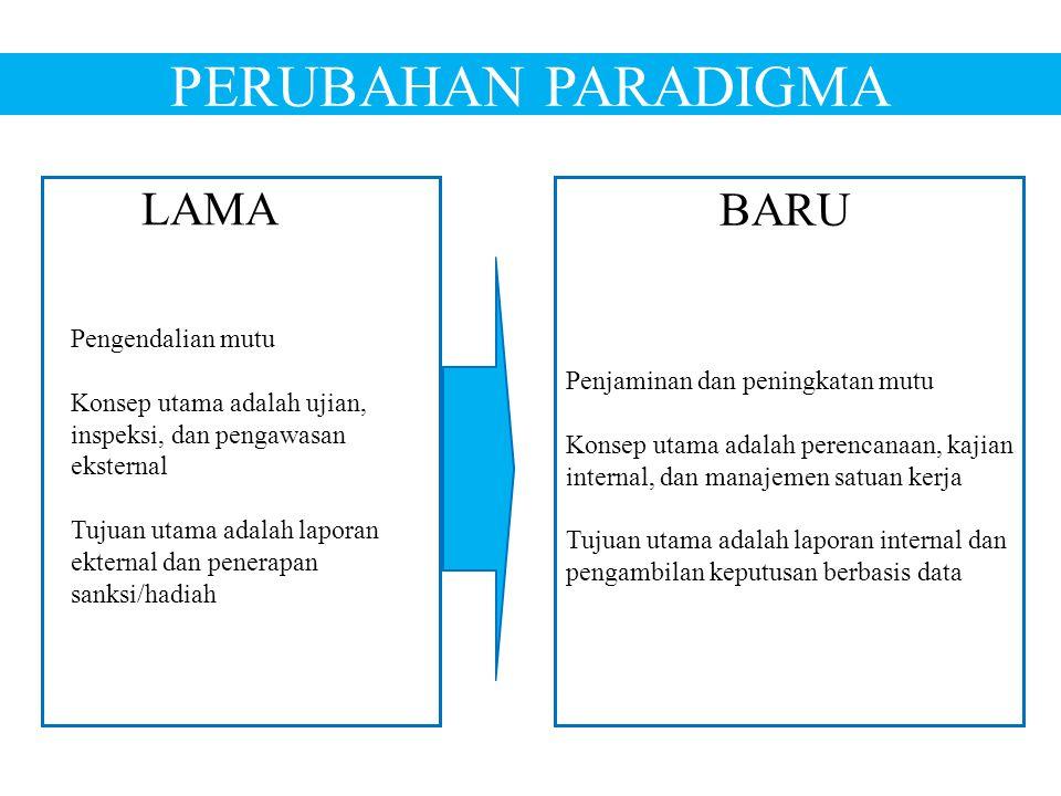 PERUBAHAN PARADIGMA Pengendalian mutu Konsep utama adalah ujian, inspeksi, dan pengawasan eksternal Tujuan utama adalah laporan ekternal dan penerapan