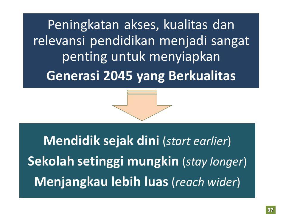 Peningkatan akses, kualitas dan relevansi pendidikan menjadi sangat penting untuk menyiapkan Generasi 2045 yang Berkualitas Mendidik sejak dini (start