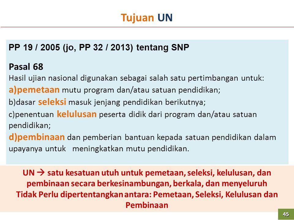 PP 19 / 2005 (jo, PP 32 / 2013) tentang SNP Pasal 68 Hasil ujian nasional digunakan sebagai salah satu pertimbangan untuk: a)pemetaan mutu program dan