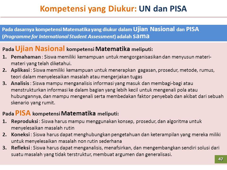 Kompetensi yang Diukur: UN dan PISA Pada Ujian Nasional kompetensi Matematika meliputi: 1.Pemahaman : Siswa memiliki kemampuan untuk mengorganisasikan