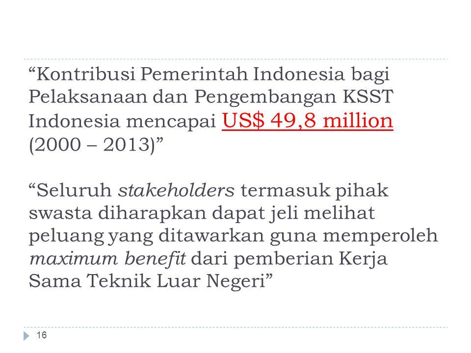 16 Kontribusi Pemerintah Indonesia bagi Pelaksanaan dan Pengembangan KSST Indonesia mencapai US$ 49,8 million (2000 – 2013) Seluruh stakeholders termasuk pihak swasta diharapkan dapat jeli melihat peluang yang ditawarkan guna memperoleh maximum benefit dari pemberian Kerja Sama Teknik Luar Negeri