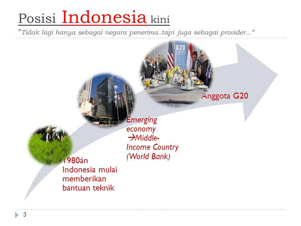 Posisi Indonesia kini Tidak lagi hanya sebagai negara penerima..tapi juga sebagai provider... 3 1980án Indonesia mulai memberikan bantuan teknik Emerging economy  Middle- Income Country (World Bank) Anggota G20