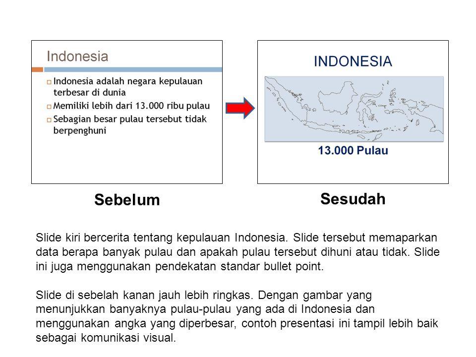 Sebelum Sesudah Slide kiri bercerita tentang kepulauan Indonesia. Slide tersebut memaparkan data berapa banyak pulau dan apakah pulau tersebut dihuni