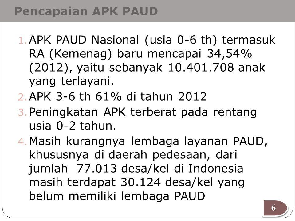 Pencapaian APK PAUD 1. APK PAUD Nasional (usia 0-6 th) termasuk RA (Kemenag) baru mencapai 34,54% (2012), yaitu sebanyak 10.401.708 anak yang terlayan