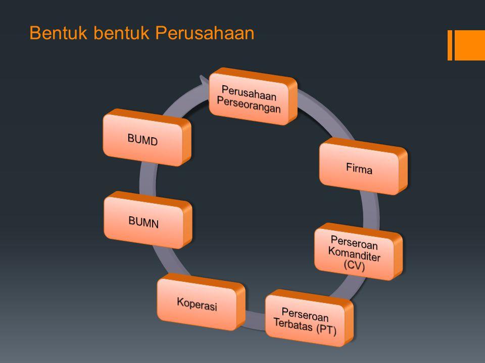 Bentuk bentuk Perusahaan