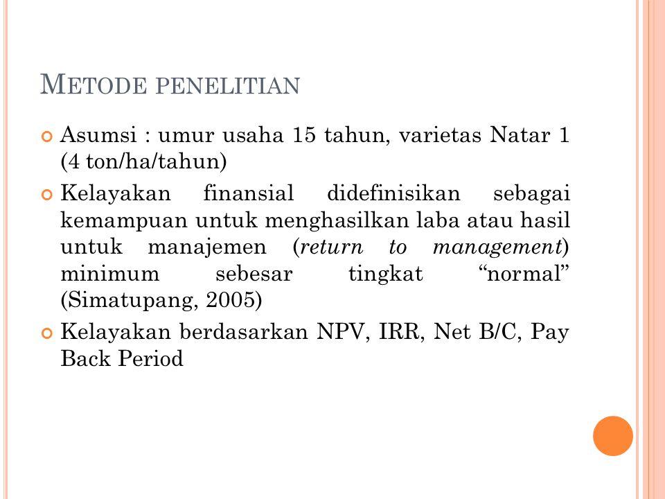 M ETODE PENELITIAN Asumsi : umur usaha 15 tahun, varietas Natar 1 (4 ton/ha/tahun) Kelayakan finansial didefinisikan sebagai kemampuan untuk menghasilkan laba atau hasil untuk manajemen ( return to management ) minimum sebesar tingkat normal (Simatupang, 2005) Kelayakan berdasarkan NPV, IRR, Net B/C, Pay Back Period