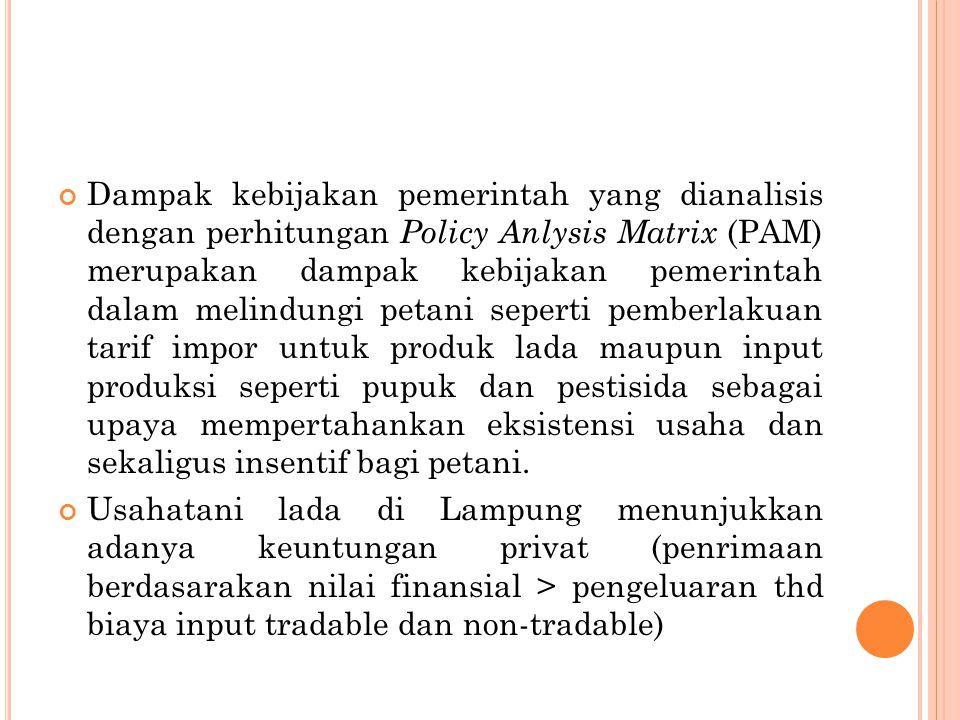 Dampak kebijakan pemerintah yang dianalisis dengan perhitungan Policy Anlysis Matrix (PAM) merupakan dampak kebijakan pemerintah dalam melindungi petani seperti pemberlakuan tarif impor untuk produk lada maupun input produksi seperti pupuk dan pestisida sebagai upaya mempertahankan eksistensi usaha dan sekaligus insentif bagi petani.