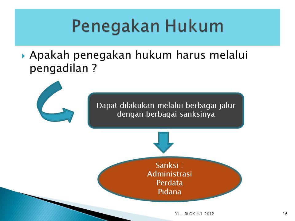  Apakah penegakan hukum harus melalui pengadilan ? YL - BLOK 4.1 201216 Dapat dilakukan melalui berbagai jalur dengan berbagai sanksinya Sanksi : Adm