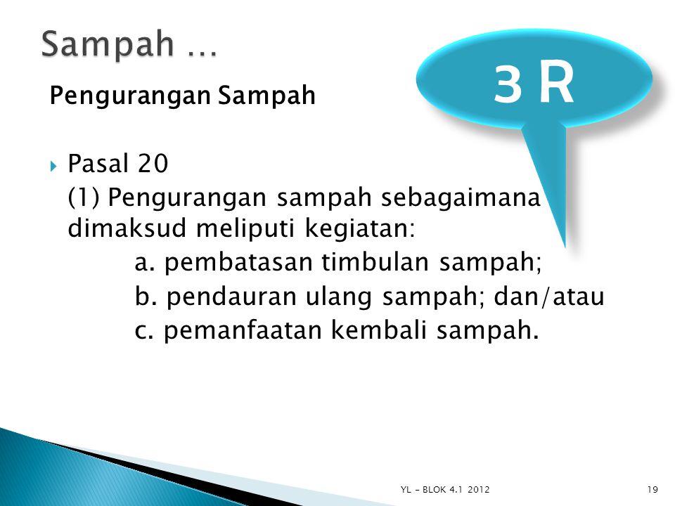 Pengurangan Sampah  Pasal 20 (1) Pengurangan sampah sebagaimana dimaksud meliputi kegiatan: a. pembatasan timbulan sampah; b. pendauran ulang sampah;