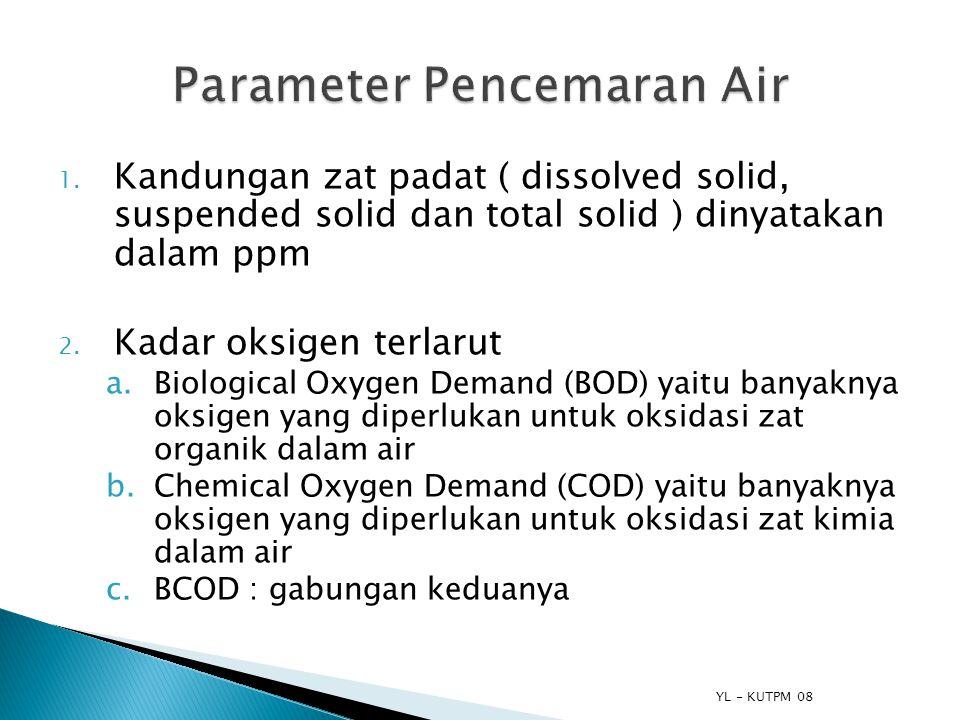 YL - KUTPM 08 1. Kandungan zat padat ( dissolved solid, suspended solid dan total solid ) dinyatakan dalam ppm 2. Kadar oksigen terlarut a.Biological