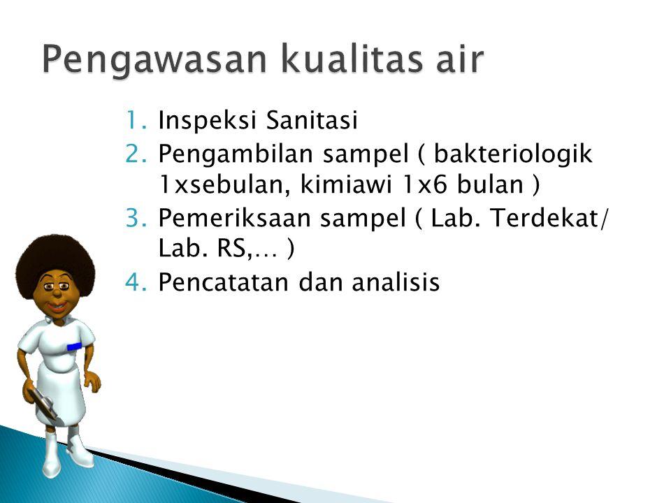 1.Inspeksi Sanitasi 2.Pengambilan sampel ( bakteriologik 1xsebulan, kimiawi 1x6 bulan ) 3.Pemeriksaan sampel ( Lab. Terdekat/ Lab. RS,… ) 4.Pencatatan