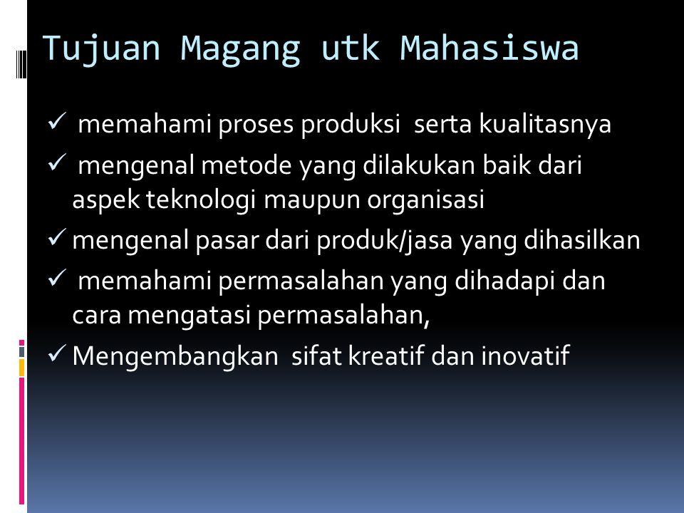 Tujuan Magang utk Mahasiswa  memahami proses produksi serta kualitasnya  mengenal metode yang dilakukan baik dari aspek teknologi maupun organisasi  mengenal pasar dari produk/jasa yang dihasilkan  memahami permasalahan yang dihadapi dan cara mengatasi permasalahan,  Mengembangkan sifat kreatif dan inovatif