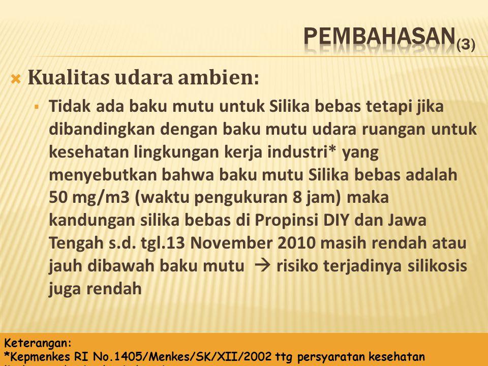  Kualitas udara ambien:  Tidak ada baku mutu untuk Silika bebas tetapi jika dibandingkan dengan baku mutu udara ruangan untuk kesehatan lingkungan kerja industri* yang menyebutkan bahwa baku mutu Silika bebas adalah 50 mg/m3 (waktu pengukuran 8 jam) maka kandungan silika bebas di Propinsi DIY dan Jawa Tengah s.d.