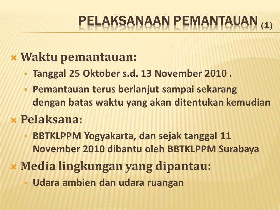  Waktu pemantauan:  Tanggal 25 Oktober s.d. 13 November 2010.