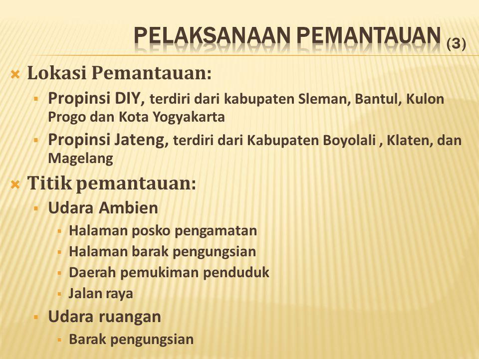  Lokasi Pemantauan:  Propinsi DIY, terdiri dari kabupaten Sleman, Bantul, Kulon Progo dan Kota Yogyakarta  Propinsi Jateng, terdiri dari Kabupaten Boyolali, Klaten, dan Magelang  Titik pemantauan:  Udara Ambien  Halaman posko pengamatan  Halaman barak pengungsian  Daerah pemukiman penduduk  Jalan raya  Udara ruangan  Barak pengungsian