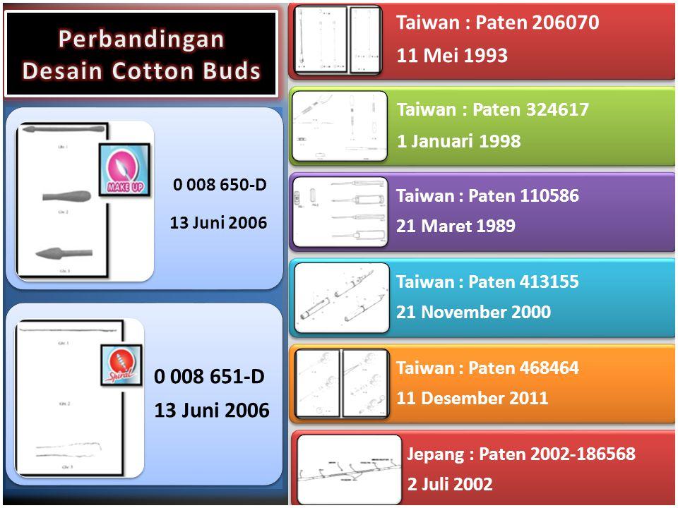 Taiwan : Paten 206070 11 Mei 1993 Taiwan : Paten 324617 1 Januari 1998 Taiwan : Paten 110586 21 Maret 1989 Taiwan : Paten 413155 21 November 2000 Taiw