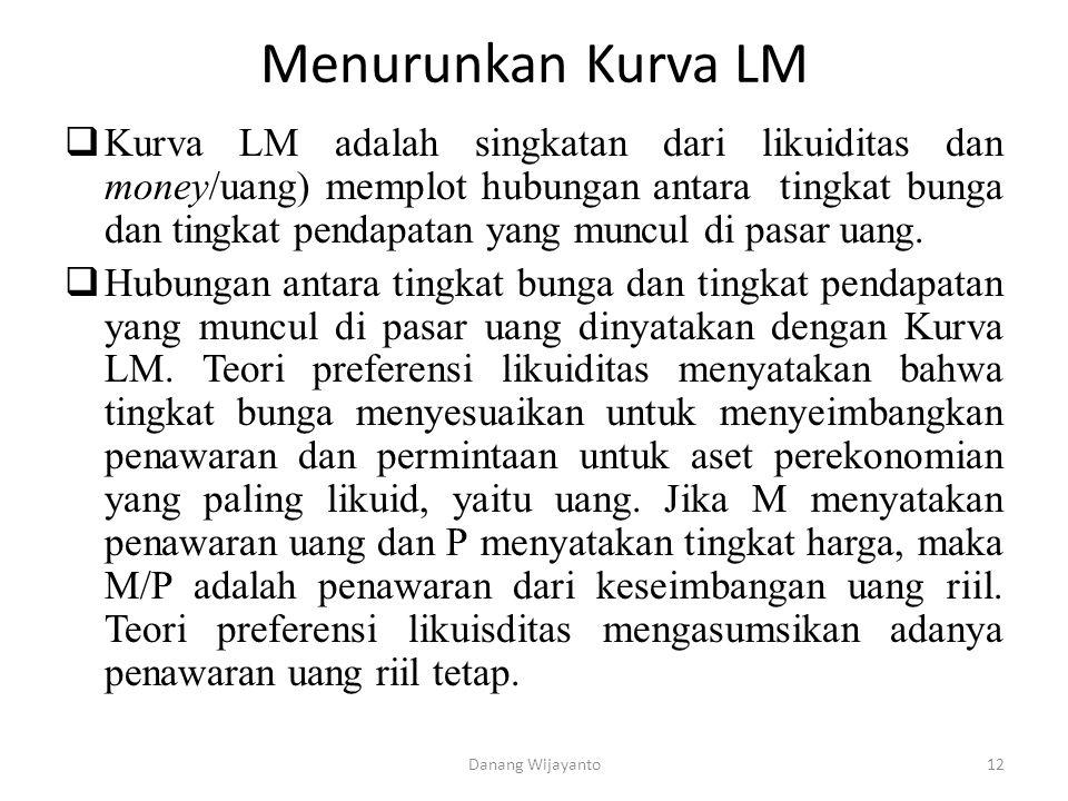 Menurunkan Kurva LM  Kurva LM adalah singkatan dari likuiditas dan money/uang) memplot hubungan antara tingkat bunga dan tingkat pendapatan yang munc
