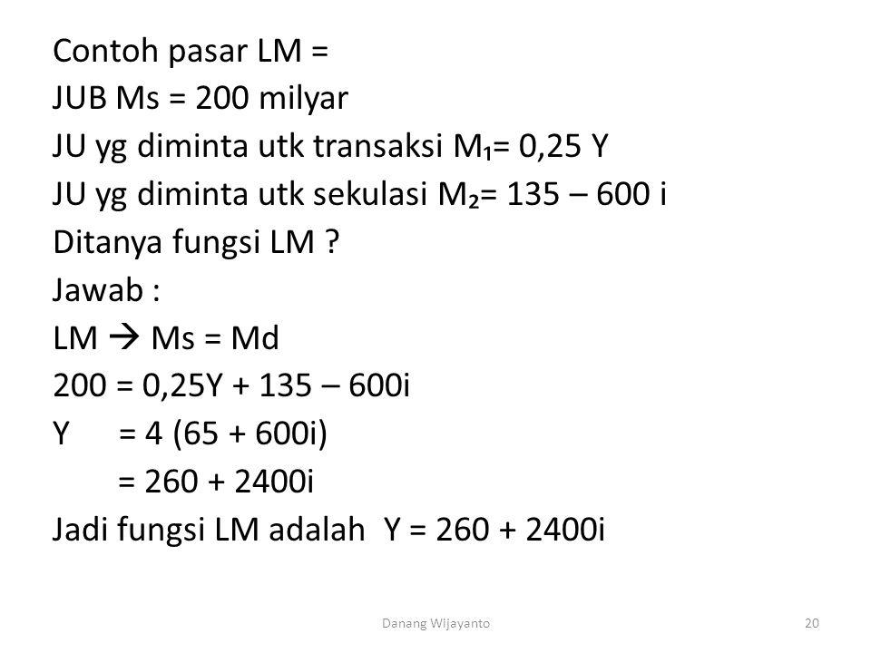 Contoh pasar LM = JUB Ms = 200 milyar JU yg diminta utk transaksi M₁= 0,25 Y JU yg diminta utk sekulasi M₂= 135 – 600 i Ditanya fungsi LM ? Jawab : LM