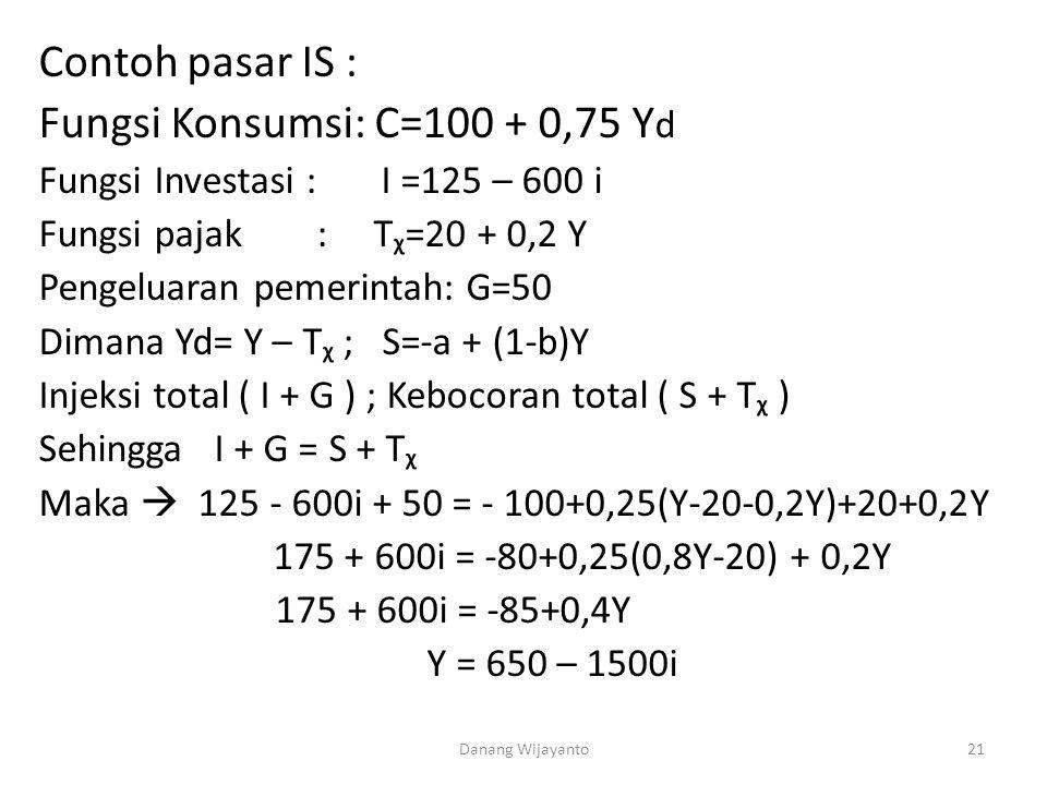 Contoh pasar IS : Fungsi Konsumsi: C=100 + 0,75 Y d Fungsi Investasi : I =125 – 600 i Fungsi pajak : Tᵪ=20 + 0,2 Y Pengeluaran pemerintah: G=50 Dimana