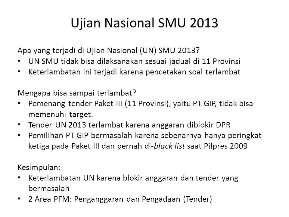 Ujian Nasional SMU 2013 Apa yang terjadi di Ujian Nasional (UN) SMU 2013.