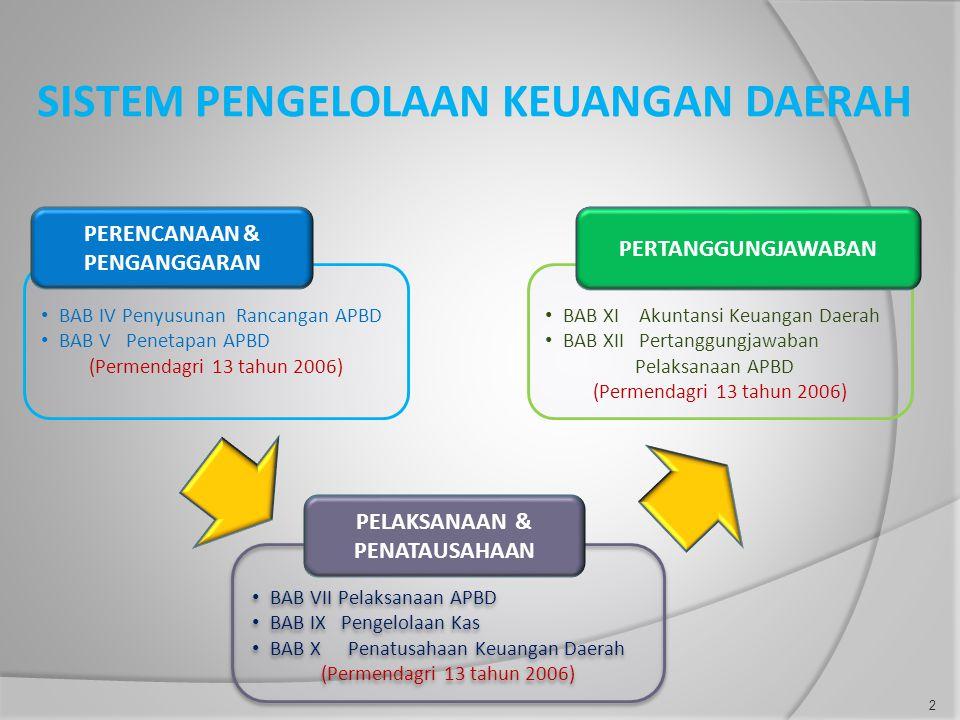 SISTEM PENGELOLAAN KEUANGAN DAERAH • BAB VII Pelaksanaan APBD • BAB IX Pengelolaan Kas • BAB X Penatusahaan Keuangan Daerah (Permendagri 13 tahun 2006) • BAB VII Pelaksanaan APBD • BAB IX Pengelolaan Kas • BAB X Penatusahaan Keuangan Daerah (Permendagri 13 tahun 2006) • BAB XI Akuntansi Keuangan Daerah • BAB XII Pertanggungjawaban Pelaksanaan APBD (Permendagri 13 tahun 2006) • BAB IV Penyusunan Rancangan APBD • BAB V Penetapan APBD (Permendagri 13 tahun 2006) PERENCANAAN & PENGANGGARAN PELAKSANAAN & PENATAUSAHAAN PERTANGGUNGJAWABAN 2
