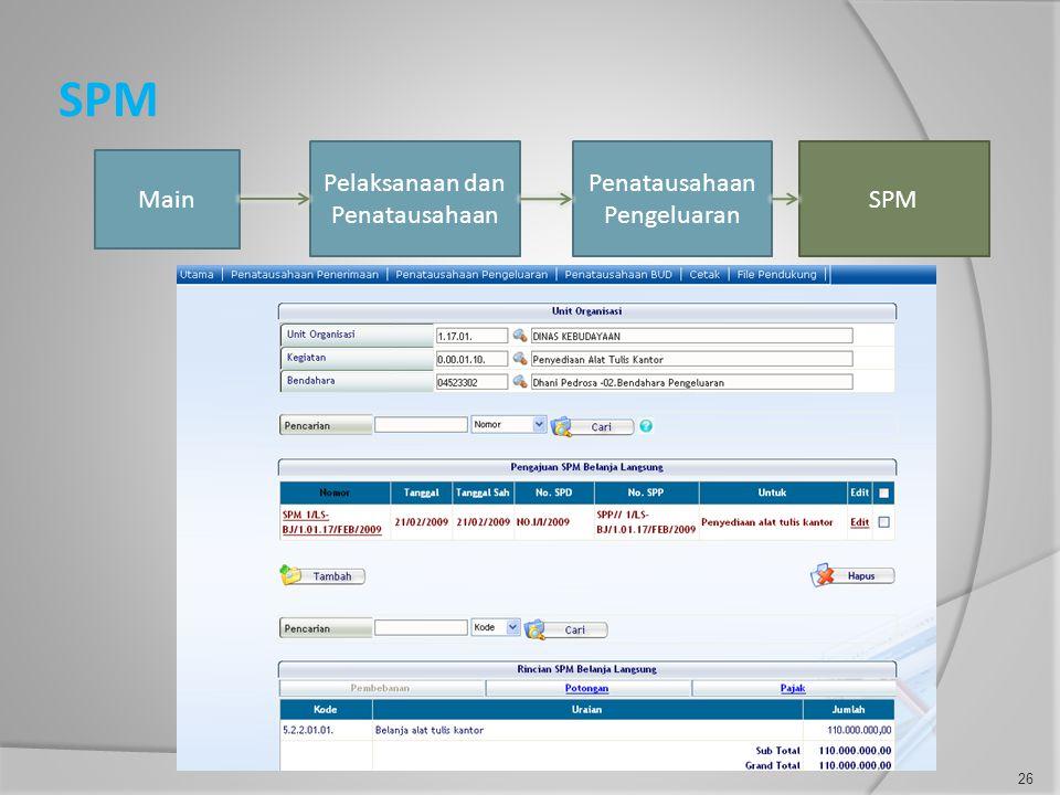 SPM Main Pelaksanaan dan Penatausahaan Penatausahaan Pengeluaran SPM 26